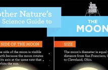 17 Cool Facts and Statistics About the Moon