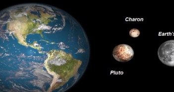 Cool Facts About the Planet Pluto