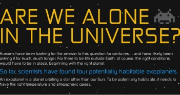 Latest Discoveries of Exoplanets and Alien Solar Systems