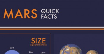 Mass of Mars Compared to Earth
