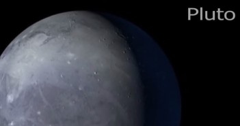 What are the Moons of Pluto